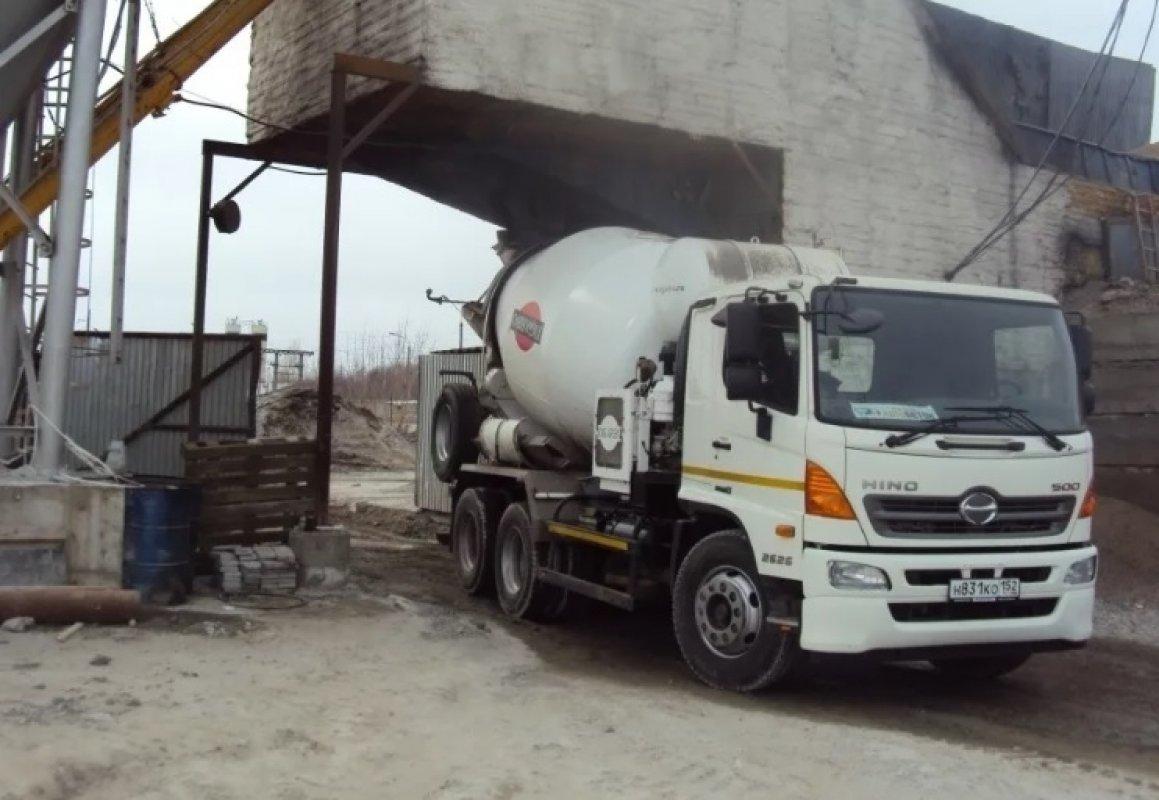 Заказать миксер с бетоном цена симферополь строительный миксер для раствора ручной